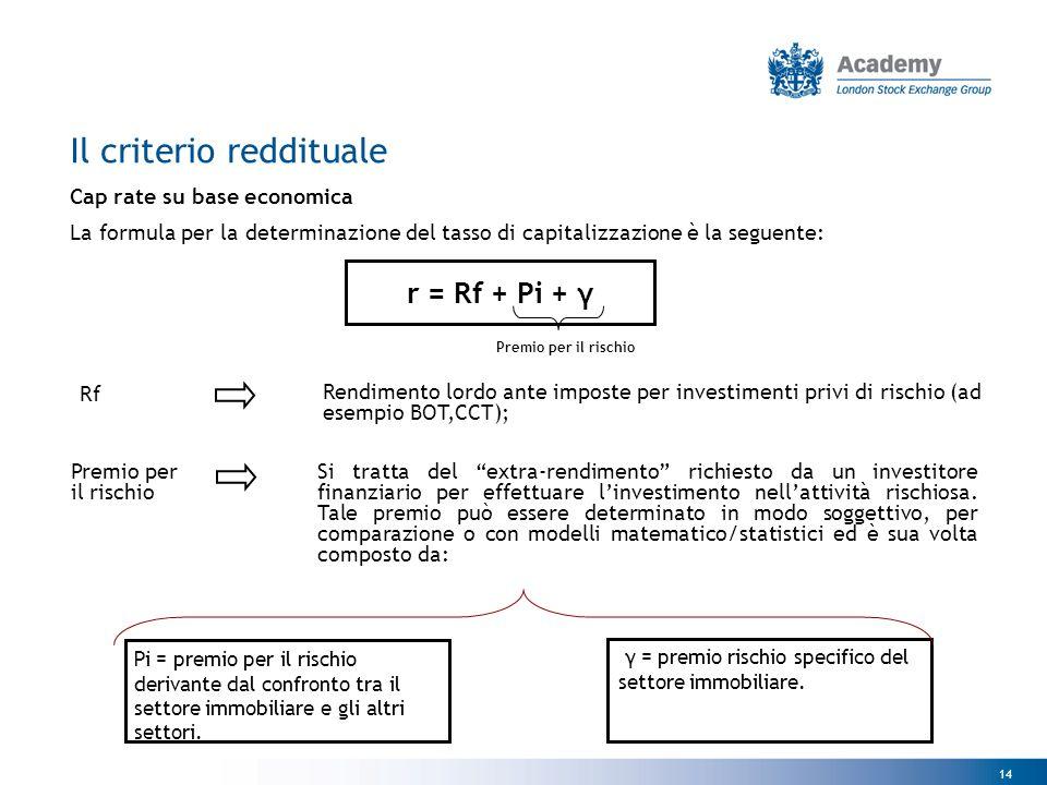14 Cap rate su base economica La formula per la determinazione del tasso di capitalizzazione è la seguente: r = Rf + Pi + γ Premio per il rischio Pi =