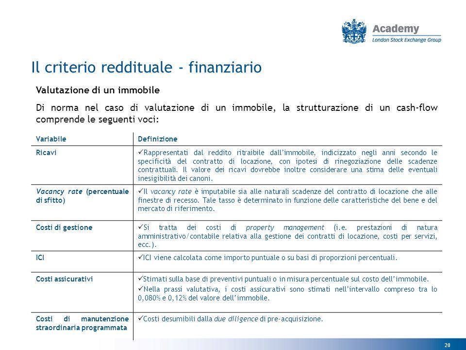 20 Valutazione di un immobile Di norma nel caso di valutazione di un immobile, la strutturazione di un cash-flow comprende le seguenti voci: Variabile