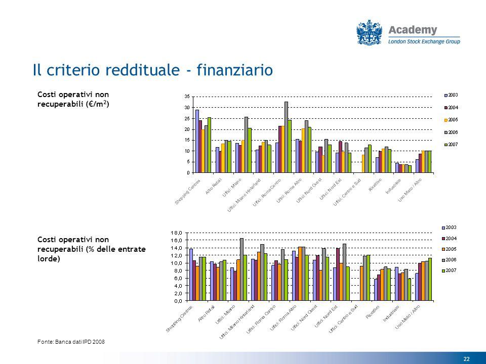 22 Fonte: Banca dati IPD 2008 Costi operativi non recuperabili (€/m 2 ) Costi operativi non recuperabili (% delle entrate lorde) Il criterio redditual