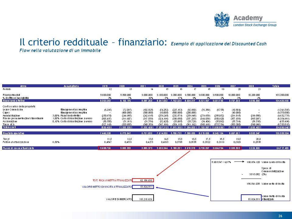 26 Il criterio reddituale – finanziario: Esempio di applicazione del Discounted Cash Flow nella valutazione di un immobile