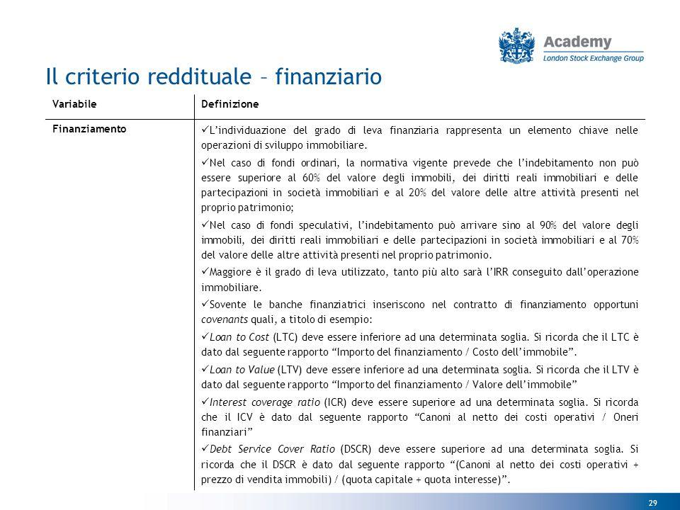 29 VariabileDefinizione Finanziamento L'individuazione del grado di leva finanziaria rappresenta un elemento chiave nelle operazioni di sviluppo immob