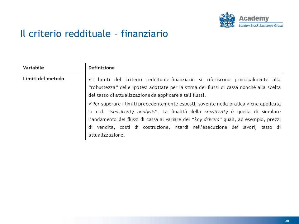 """30 VariabileDefinizione Limiti del metodo I limiti del criterio reddituale-finanziario si riferiscono principalmente alla """"robustezza"""" delle ipotesi a"""