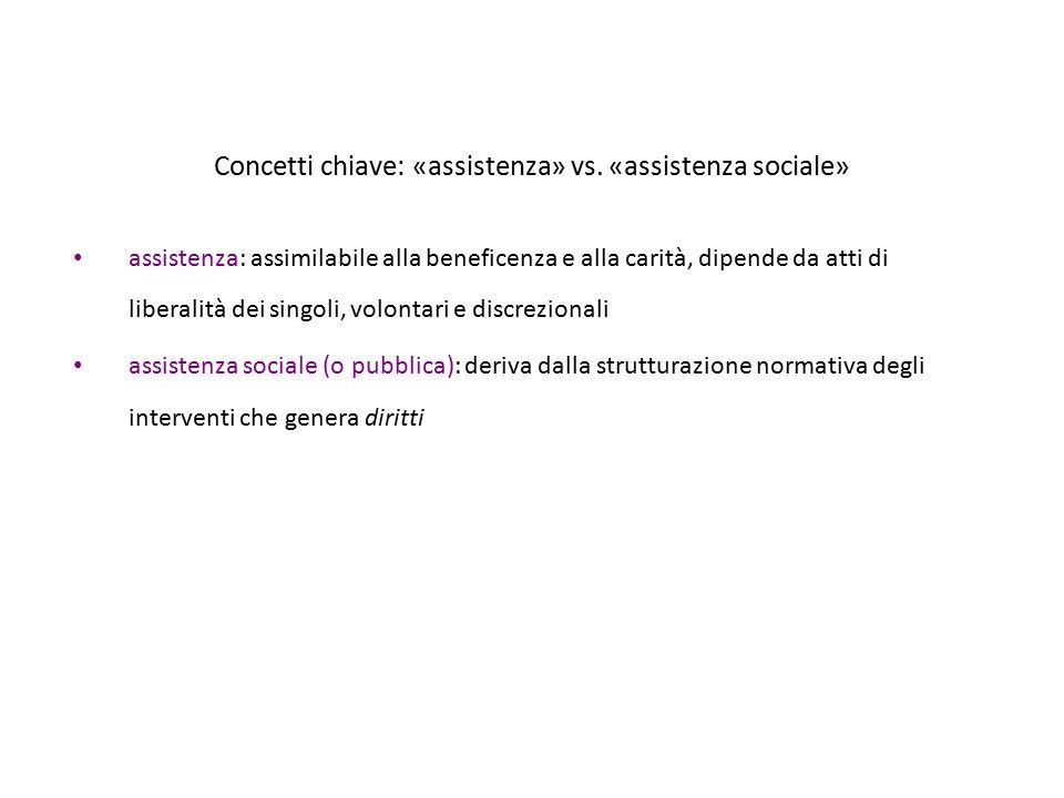 Concetti chiave: «assistenza» vs. «assistenza sociale» assistenza: assimilabile alla beneficenza e alla carità, dipende da atti di liberalità dei sing