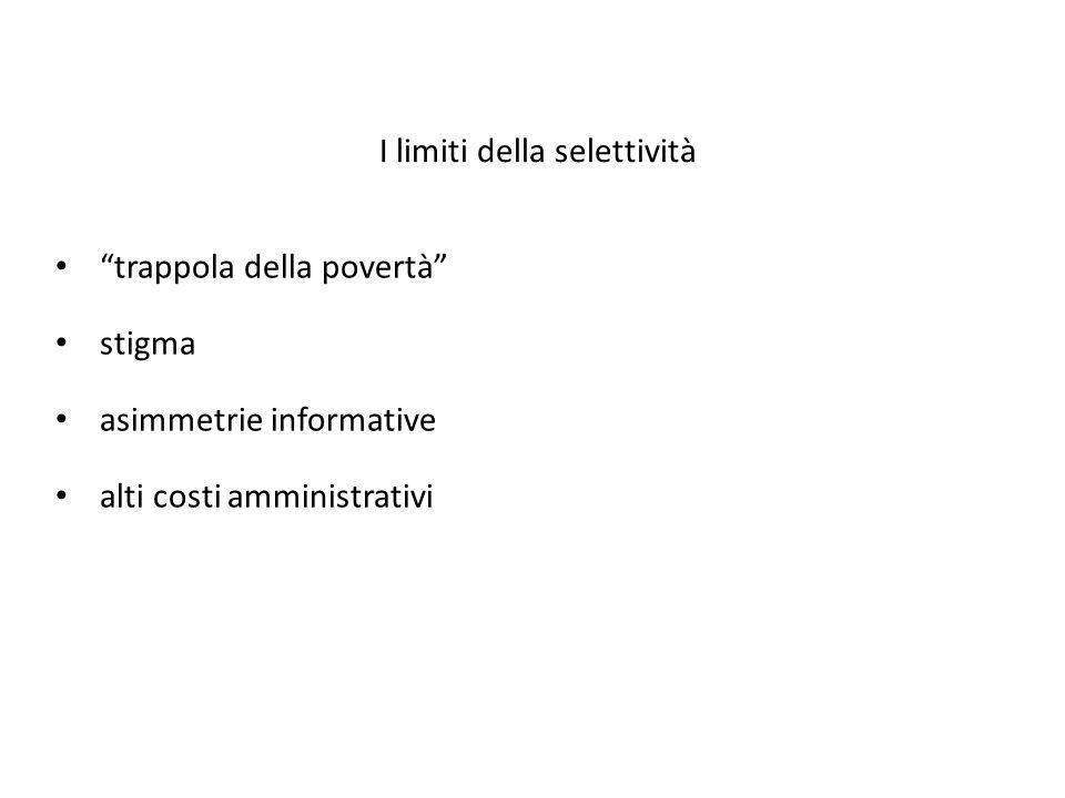"""I limiti della selettività """"trappola della povertà"""" stigma asimmetrie informative alti costi amministrativi 21"""