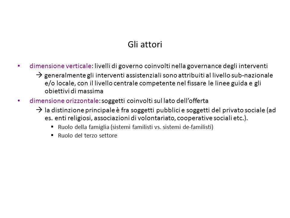 Gli attori dimensione verticale: livelli di governo coinvolti nella governance degli interventi  generalmente gli interventi assistenziali sono attri
