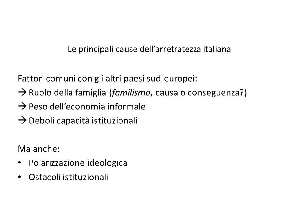 Le principali cause dell'arretratezza italiana Fattori comuni con gli altri paesi sud-europei:  Ruolo della famiglia (familismo, causa o conseguenza?
