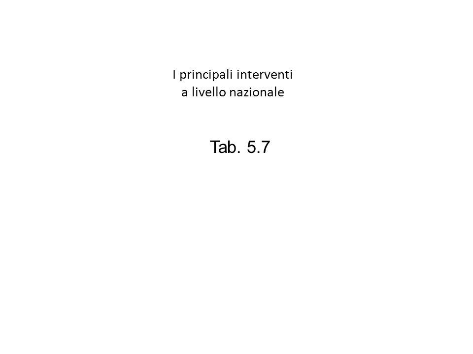 I principali interventi a livello nazionale 33 Tab. 5.7