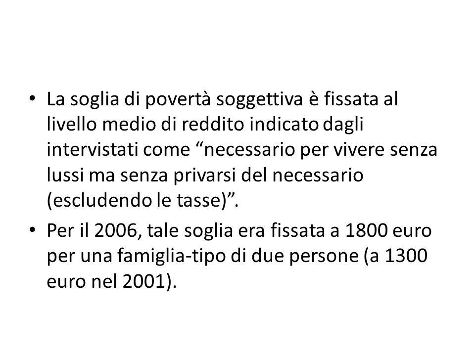 1952Introduzione del Trattamento di integrazione al minimo delle pensioni (L.