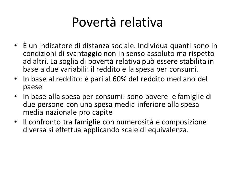 Povertà relativa È un indicatore di distanza sociale. Individua quanti sono in condizioni di svantaggio non in senso assoluto ma rispetto ad altri. La
