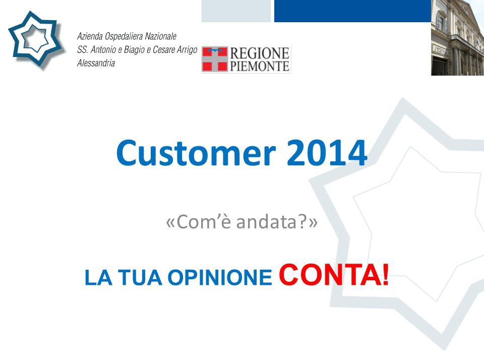 Customer 2014 «Com'è andata?» LA TUA OPINIONE CONTA!