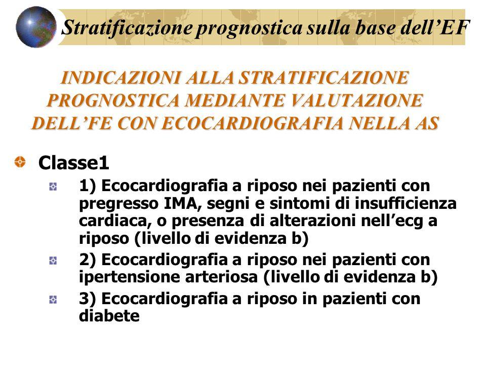 INDICAZIONI ALLA STRATIFICAZIONE PROGNOSTICA MEDIANTE VALUTAZIONE DELL'FE CON ECOCARDIOGRAFIA NELLA AS Classe1 1) Ecocardiografia a riposo nei pazienti con pregresso IMA, segni e sintomi di insufficienza cardiaca, o presenza di alterazioni nell'ecg a riposo (livello di evidenza b) 2) Ecocardiografia a riposo nei pazienti con ipertensione arteriosa (livello di evidenza b) 3) Ecocardiografia a riposo in pazienti con diabete Stratificazione prognostica sulla base dell'EF