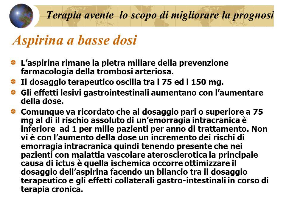 L'aspirina rimane la pietra miliare della prevenzione farmacologia della trombosi arteriosa. Il dosaggio terapeutico oscilla tra i 75 ed i 150 mg. Gli