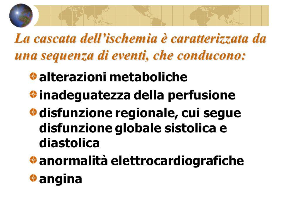 La cascata dell'ischemia è caratterizzata da una sequenza di eventi, che conducono: alterazioni metaboliche inadeguatezza della perfusione disfunzione regionale, cui segue disfunzione globale sistolica e diastolica anormalità elettrocardiografiche angina