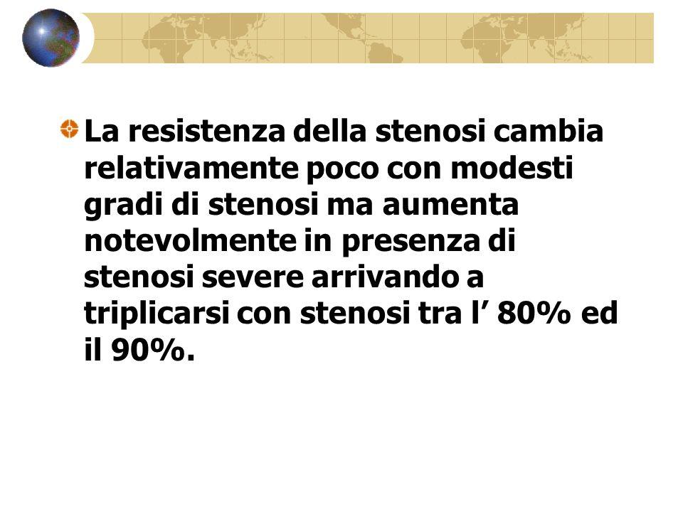 La resistenza della stenosi cambia relativamente poco con modesti gradi di stenosi ma aumenta notevolmente in presenza di stenosi severe arrivando a t