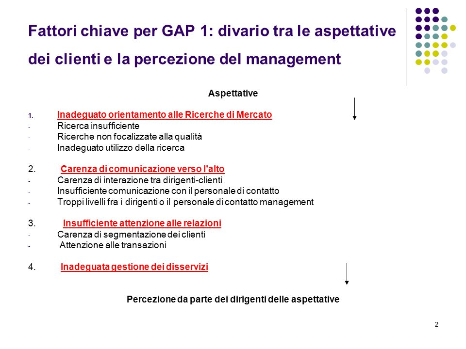 2 Fattori chiave per GAP 1: divario tra le aspettative dei clienti e la percezione del management Aspettative 1. Inadeguato orientamento alle Ricerche