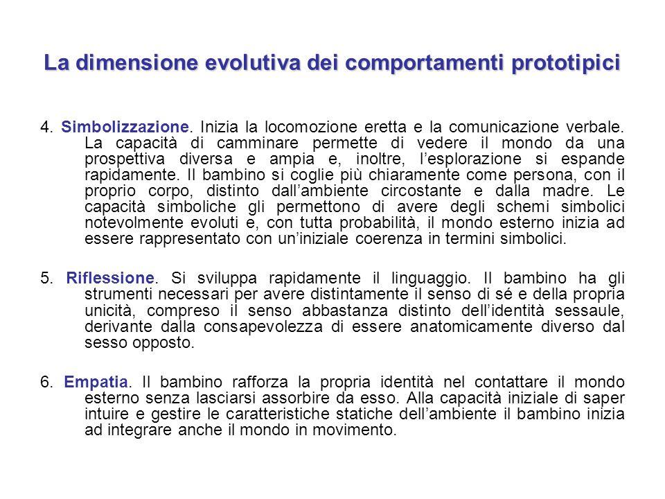 La dimensione evolutiva dei comportamenti prototipici 4. Simbolizzazione. Inizia la locomozione eretta e la comunicazione verbale. La capacità di camm