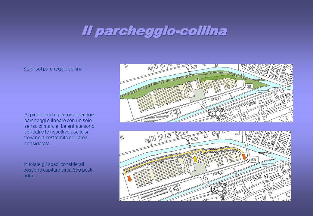 Studi sul parcheggio collina Al piano terra il percorso dei due parcheggi è lineare con un solo senso di marcia.