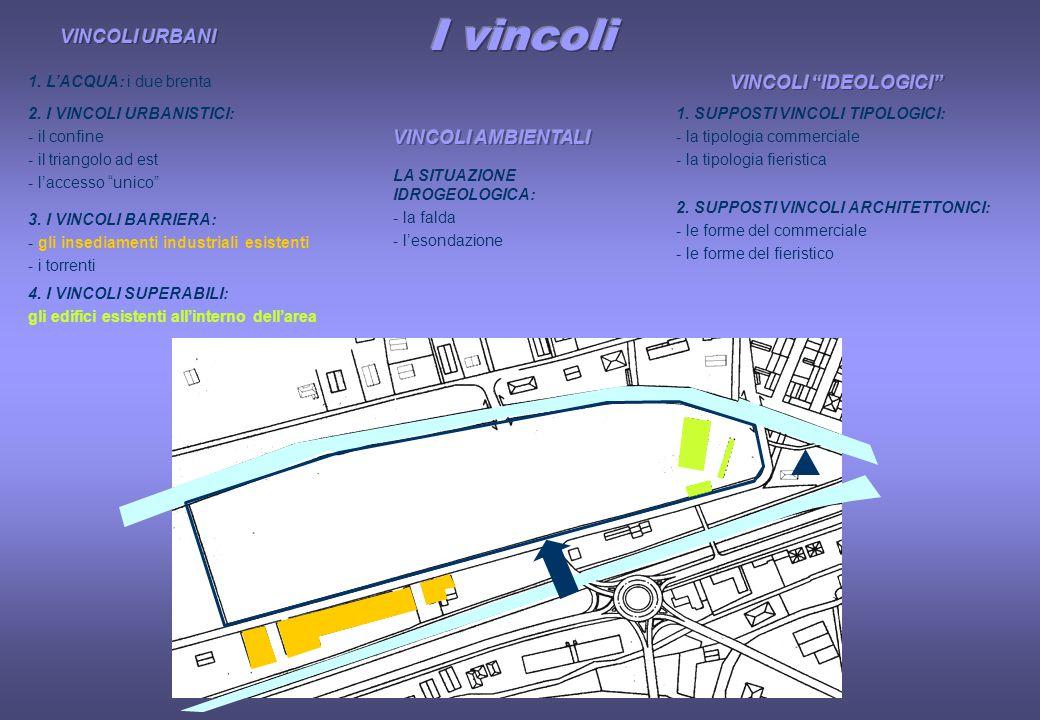 2. I VINCOLI URBANISTICI: - il confine - il triangolo ad est - l'accesso unico 1.