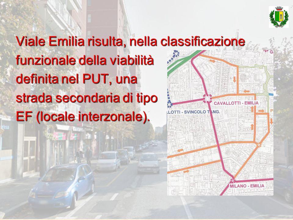 Viale Emilia risulta, nella classificazione funzionale della viabilità definita nel PUT, una strada secondaria di tipo EF (locale interzonale).