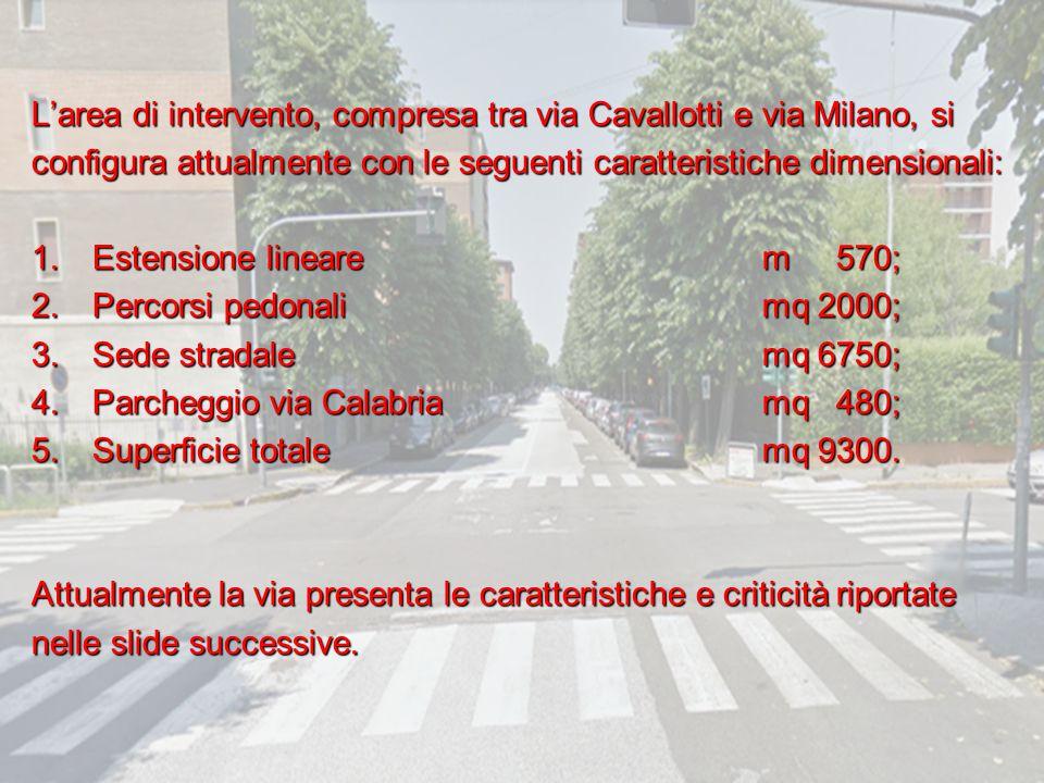 L'area di intervento, compresa tra via Cavallotti e via Milano, si configura attualmente con le seguenti caratteristiche dimensionali: 1.Estensione linearem 570; 2.Percorsi pedonalimq 2000; 3.Sede stradalemq 6750; 4.Parcheggio via Calabriamq 480; 5.Superficie totalemq 9300.