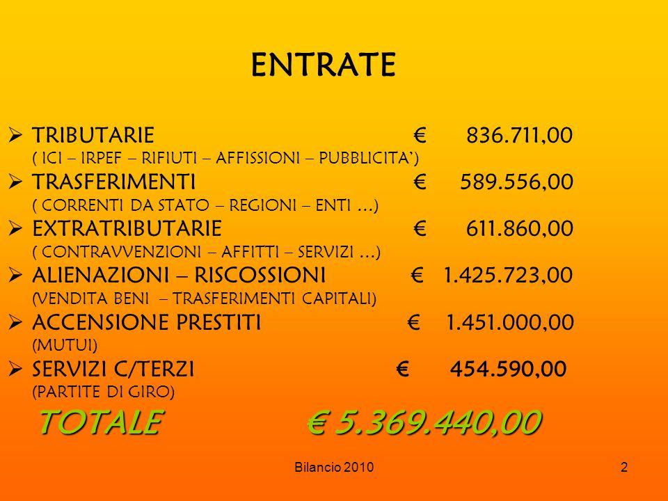 Bilancio 20103 AVANZO DI AMMINISTRAZIONE bilancio anno 2009 € 34.257,30