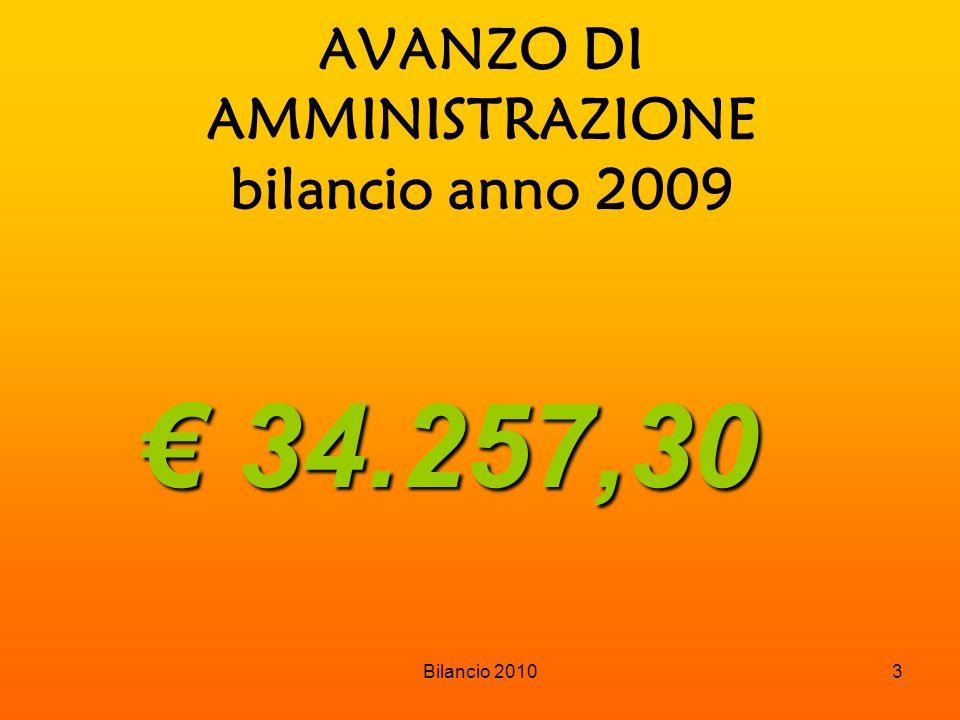 Bilancio 201024 TRASFERIMENTI DI CAPITALE RISCOSSIONI DI CREDITI CONTRIBUTI REGIONE € 30.000 1.