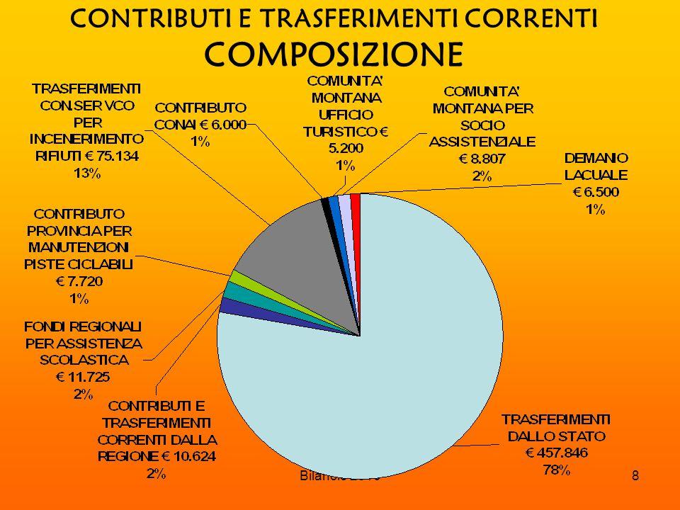 Bilancio 20109 Trasferimenti CONSER VCO.