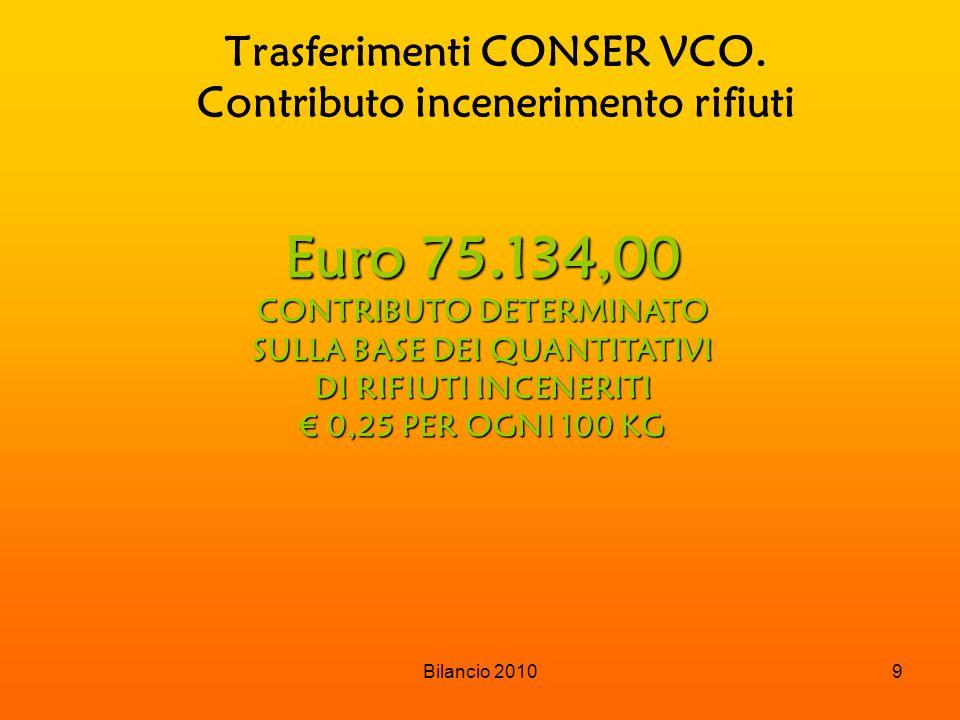 Bilancio 201010 PROVENTI EXTRA TRIBUTARI PROVENTI PARCHEGGI PUBBLICI € 50.000 AUMENTO DEL 33% PARCHIMETRI TARIFFA ORARIA € 0,80 (+ € 0,30) PARCHEGGIO AREA CRI GIORNATA € 4,00 – POMERIGGIO € 3,00 (+ € 1,00) Nel 2009 erano € 24.180,00