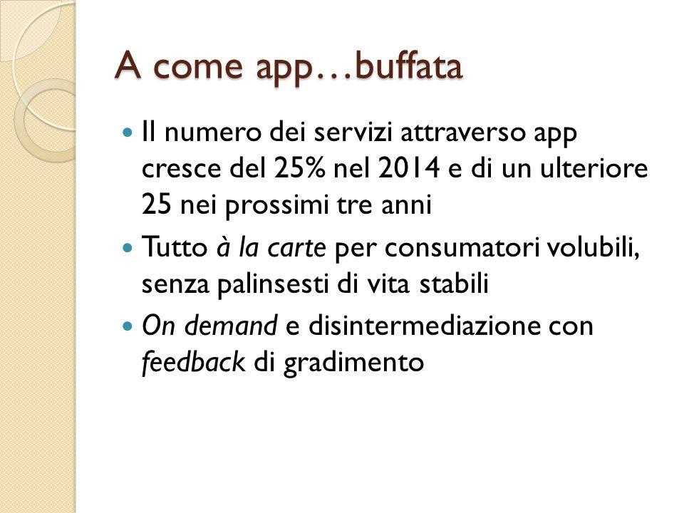 A come app…buffata Il numero dei servizi attraverso app cresce del 25% nel 2014 e di un ulteriore 25 nei prossimi tre anni Tutto à la carte per consum