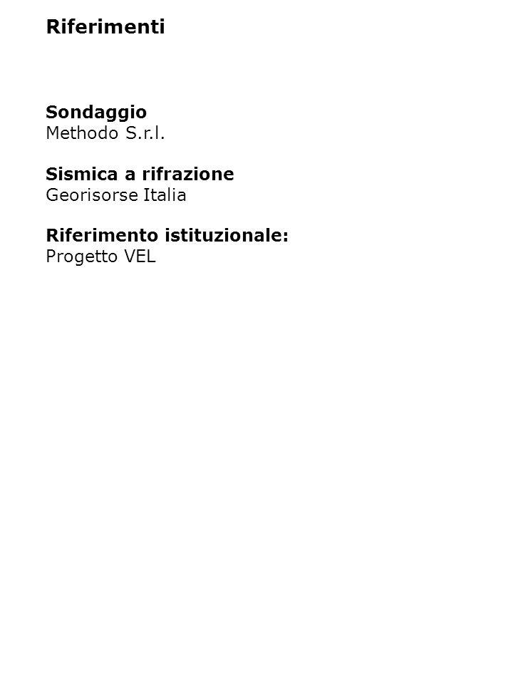 Riferimenti Sondaggio Methodo S.r.l.
