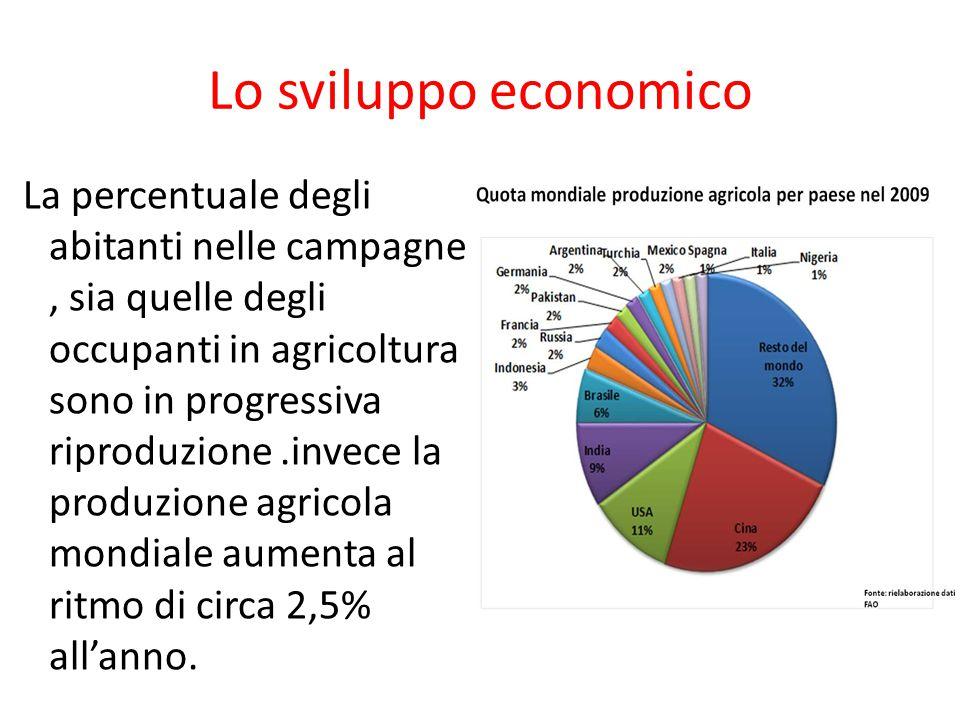 Lo sviluppo economico La percentuale degli abitanti nelle campagne, sia quelle degli occupanti in agricoltura sono in progressiva riproduzione.invece