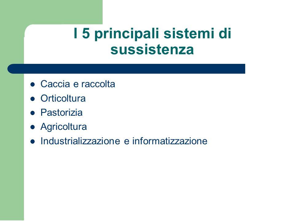I 5 principali sistemi di sussistenza Caccia e raccolta Orticoltura Pastorizia Agricoltura Industrializzazione e informatizzazione