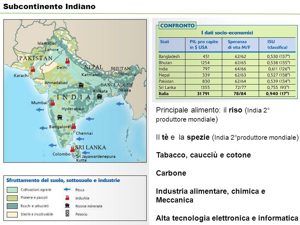 Principale alimento: il riso ( India 2° produttore mondiale ) Il tè e la spezie ( India 2°produttore mondiale ) Tabacco, caucciù e cotone Carbone Indu