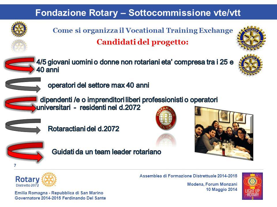Emilia Romagna - Repubblica di San Marino Governatore 2014-2015 Ferdinando Del Sante Distretto 2072 7 Assemblea di Formazione Distrettuale 2014-2015 M