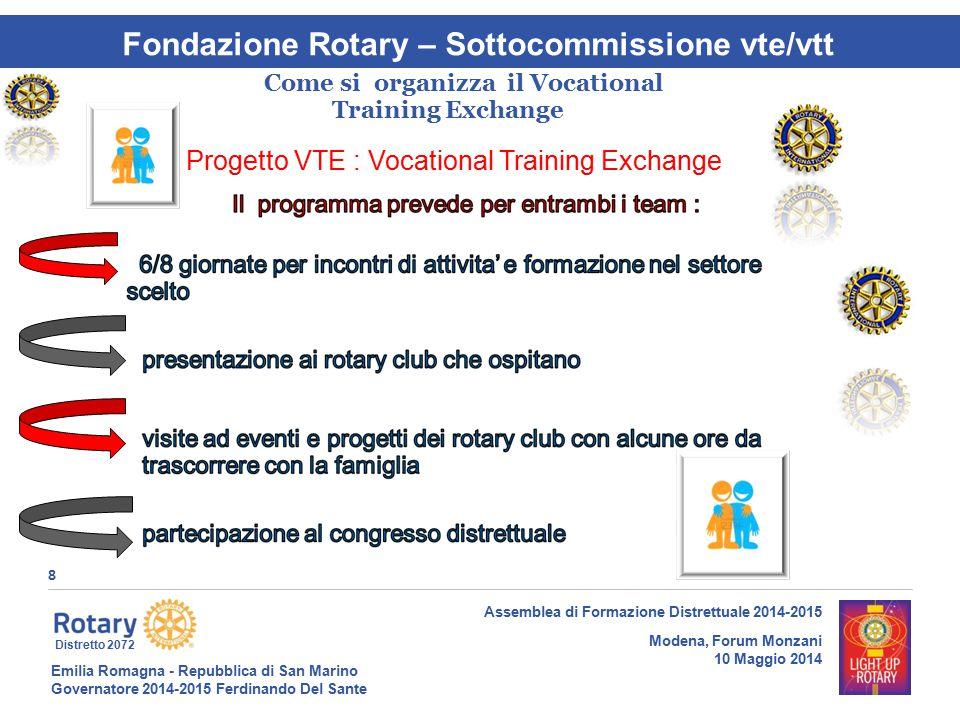 Emilia Romagna - Repubblica di San Marino Governatore 2014-2015 Ferdinando Del Sante Distretto 2072 8 Assemblea di Formazione Distrettuale 2014-2015 M