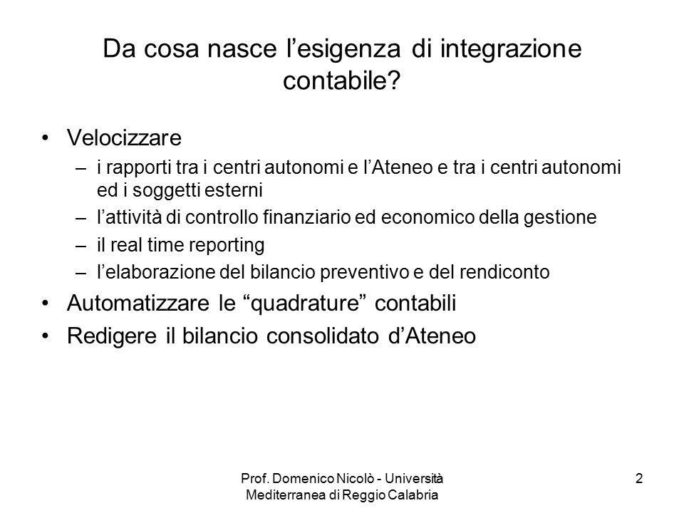 Prof. Domenico Nicolò - Università Mediterranea di Reggio Calabria 2 Da cosa nasce l'esigenza di integrazione contabile? Velocizzare –i rapporti tra i