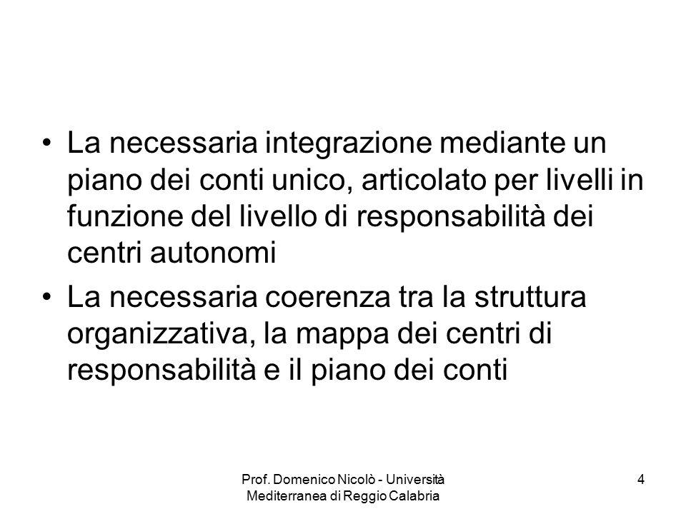 Prof. Domenico Nicolò - Università Mediterranea di Reggio Calabria 4 La necessaria integrazione mediante un piano dei conti unico, articolato per live