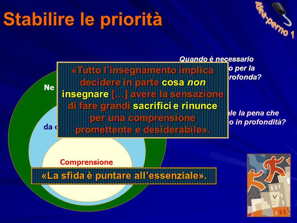 Stabilire le priorità Ne merita la familiarità Importanti da conoscere e per fare Comprensione durevole/permanente Quando è necessario l'insegnamento