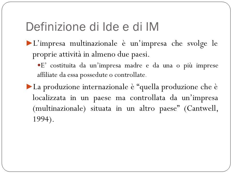 Definizione di Ide e di IM Una IM per aprire nuovi impianti e produrre in un paese estero deve effettuare investimenti.