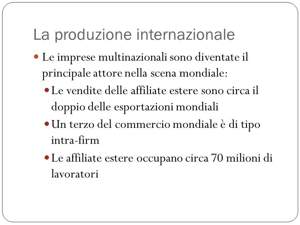 La produzione internazionale Le imprese multinazionali sono diventate il principale attore nella scena mondiale: Le vendite delle affiliate estere son