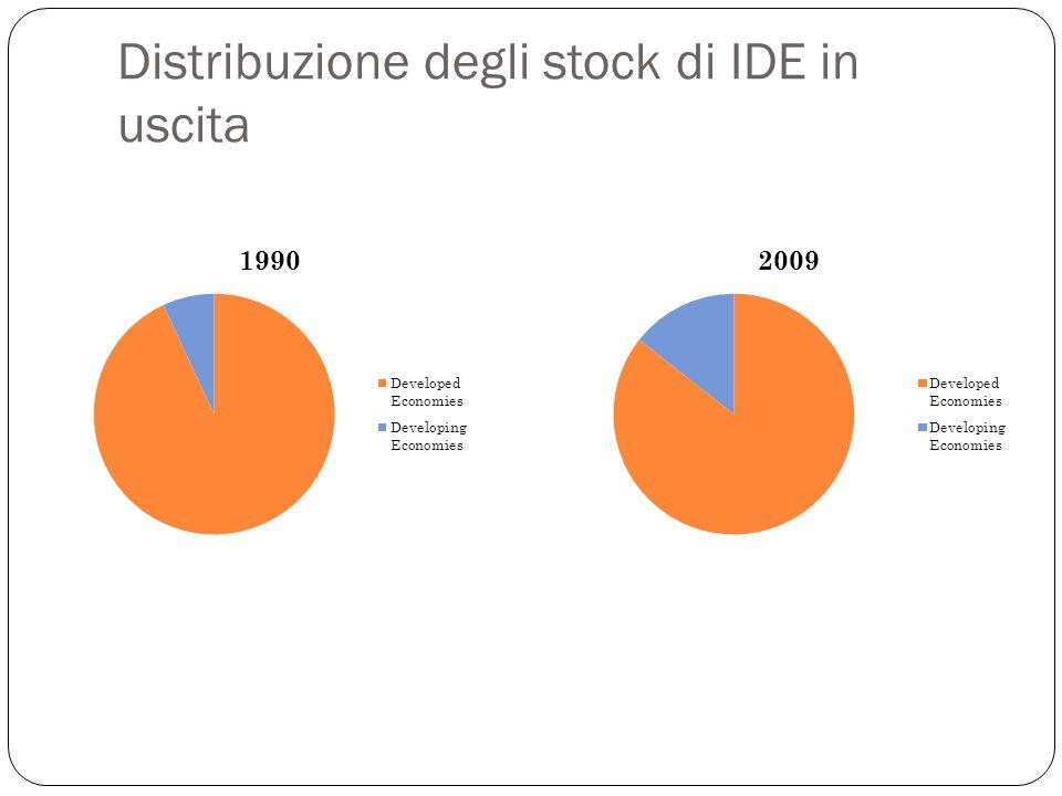 Distribuzione degli stock di IDE in uscita