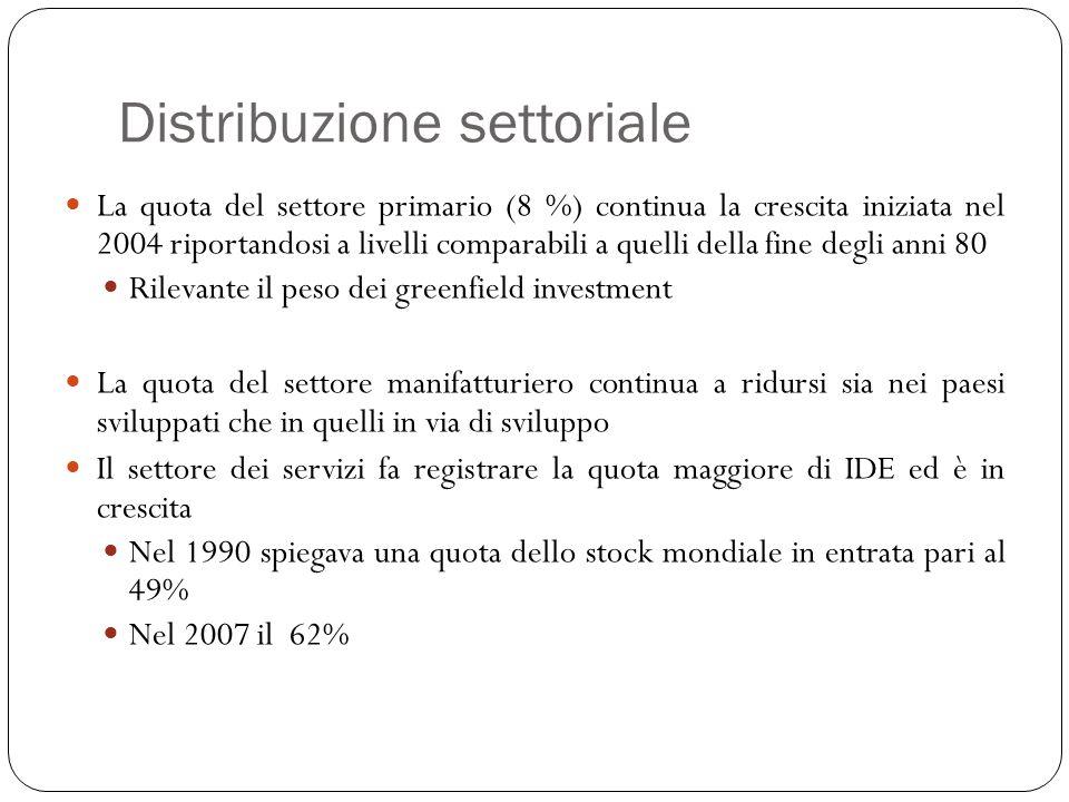 Distribuzione settoriale La quota del settore primario (8 %) continua la crescita iniziata nel 2004 riportandosi a livelli comparabili a quelli della
