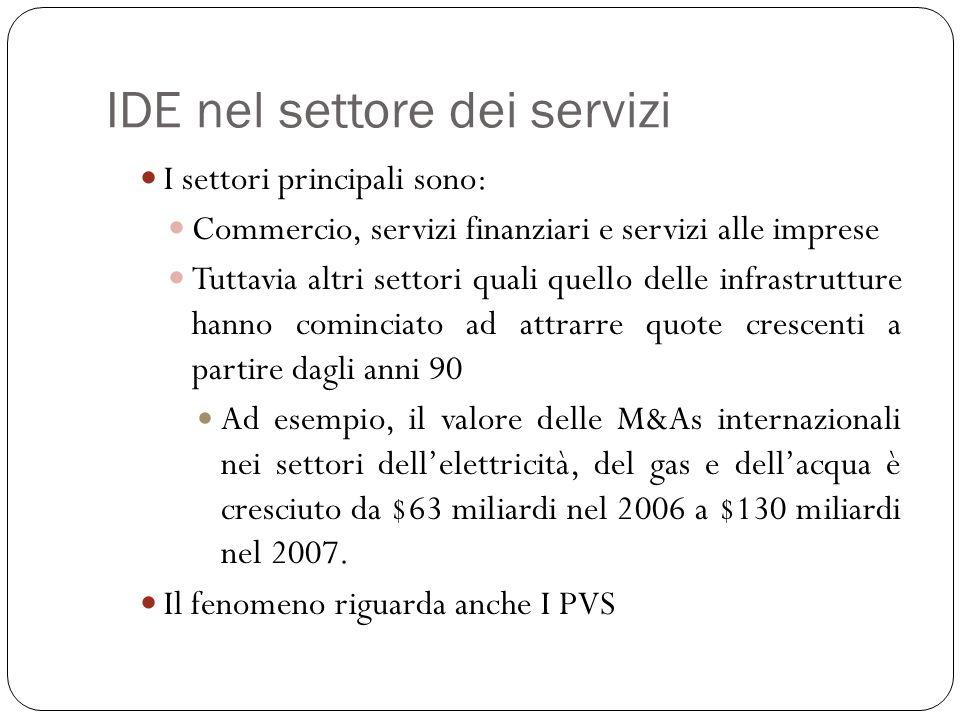 IDE nel settore dei servizi I settori principali sono: Commercio, servizi finanziari e servizi alle imprese Tuttavia altri settori quali quello delle