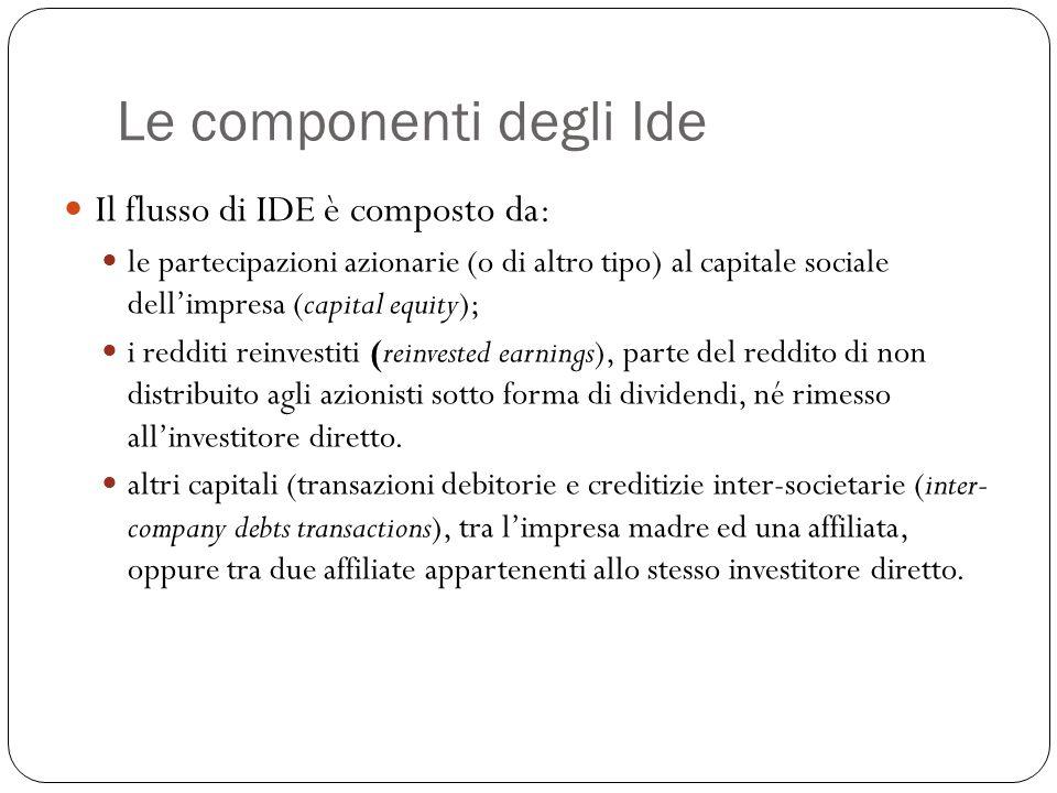 Le componenti degli Ide Il flusso di IDE è composto da: le partecipazioni azionarie (o di altro tipo) al capitale sociale dell'impresa (capital equity