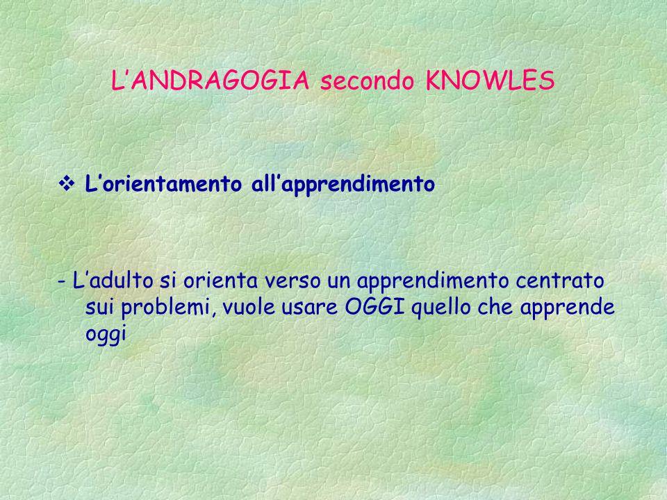 L'ANDRAGOGIA secondo KNOWLES  L'orientamento all'apprendimento - L'adulto si orienta verso un apprendimento centrato sui problemi, vuole usare OGGI q