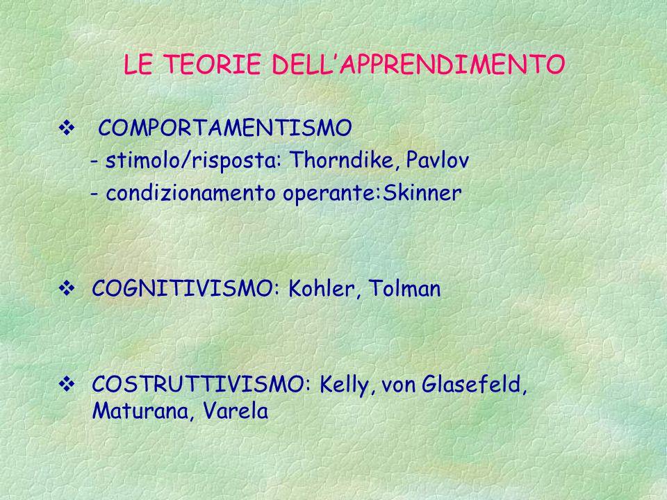 LE TEORIE DELL'APPRENDIMENTO  COMPORTAMENTISMO - stimolo/risposta: Thorndike, Pavlov - condizionamento operante:Skinner  COGNITIVISMO: Kohler, Tolma