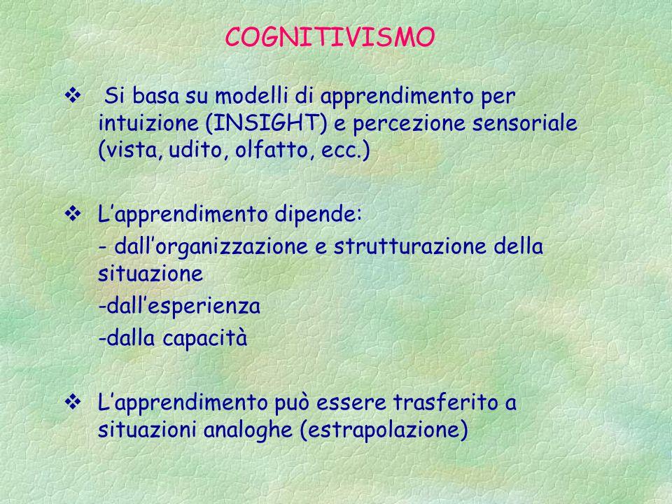 COGNITIVISMO  Si basa su modelli di apprendimento per intuizione (INSIGHT) e percezione sensoriale (vista, udito, olfatto, ecc.)  L'apprendimento di