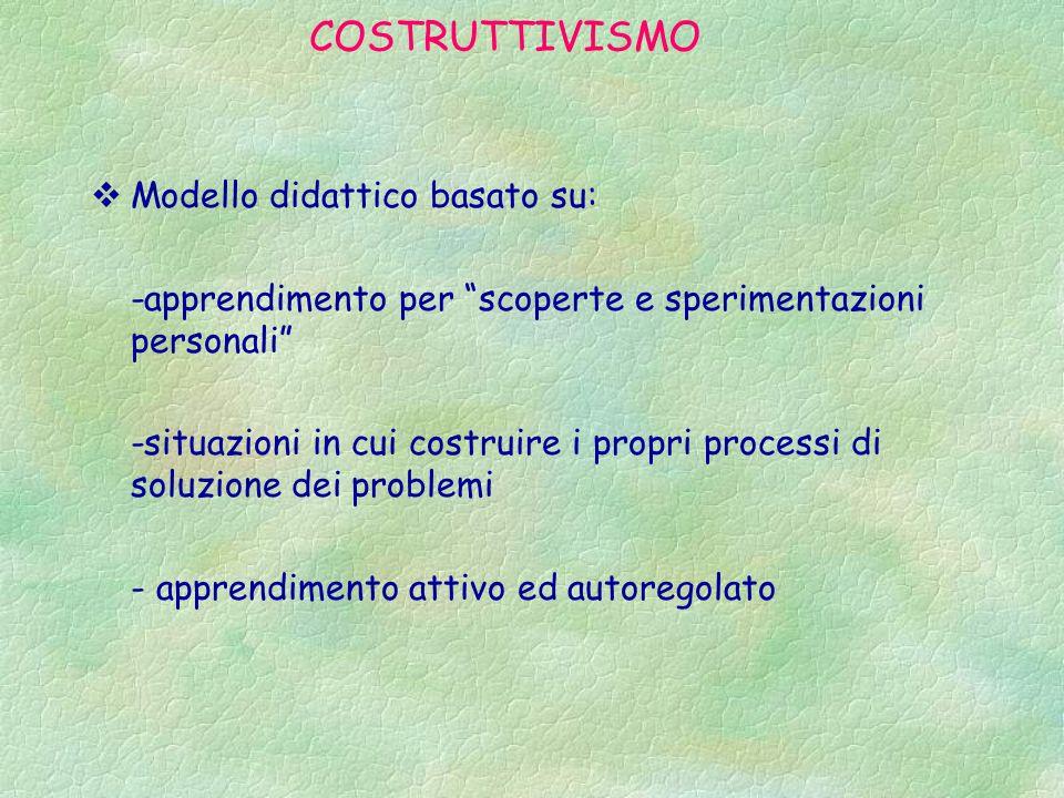 """COSTRUTTIVISMO  Modello didattico basato su: -apprendimento per """"scoperte e sperimentazioni personali"""" -situazioni in cui costruire i propri processi"""
