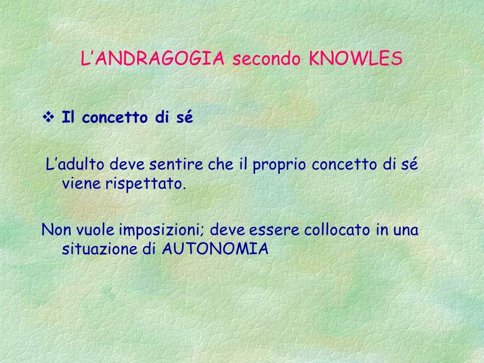 L'ANDRAGOGIA secondo KNOWLES  Il concetto di sé L'adulto deve sentire che il proprio concetto di sé viene rispettato. Non vuole imposizioni; deve ess