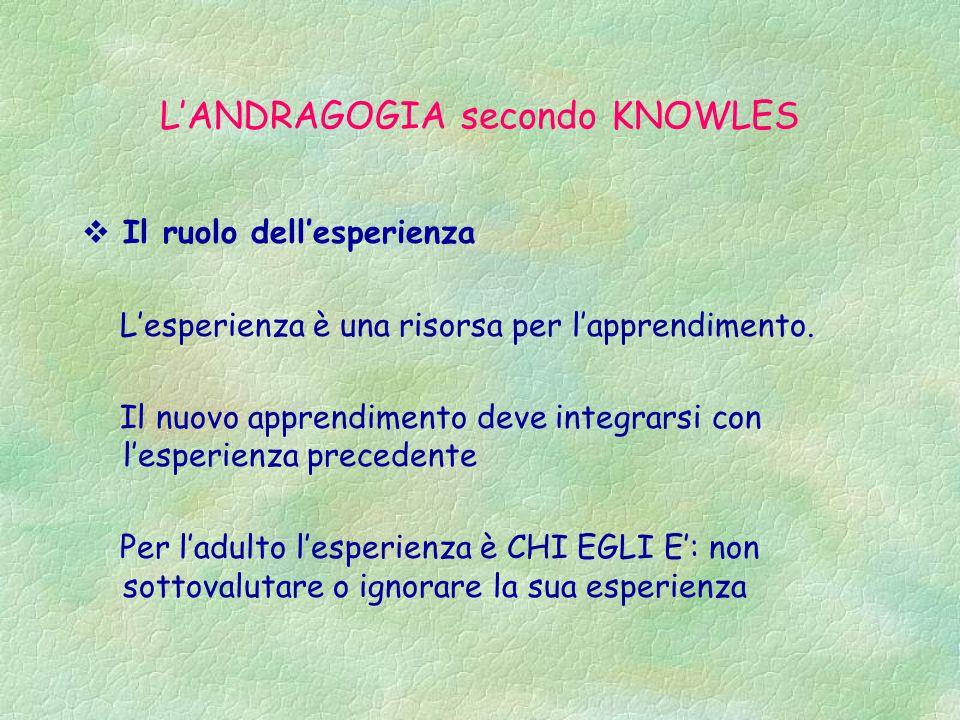 L'ANDRAGOGIA secondo KNOWLES  Il ruolo dell'esperienza L'esperienza è una risorsa per l'apprendimento. Il nuovo apprendimento deve integrarsi con l'e